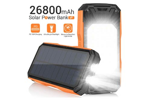 Solar-Battery-Chargers